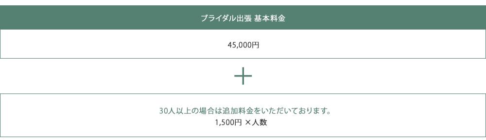 ブライダル出張_03